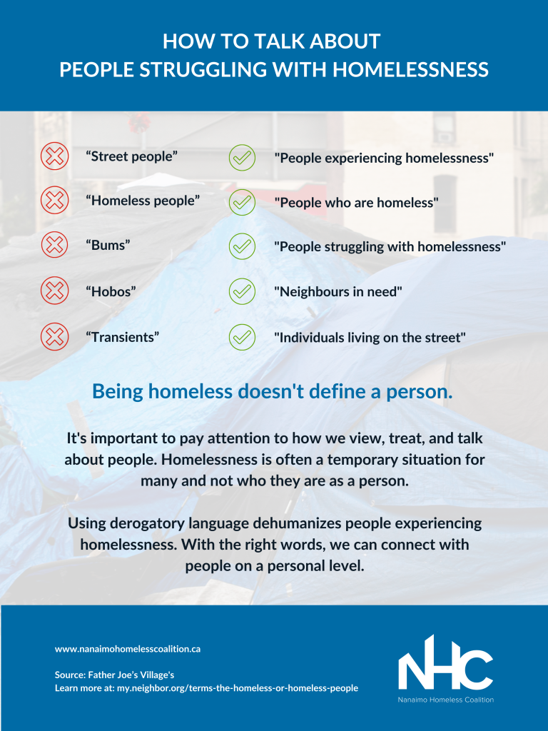 How to talk about people struggling with homelessness